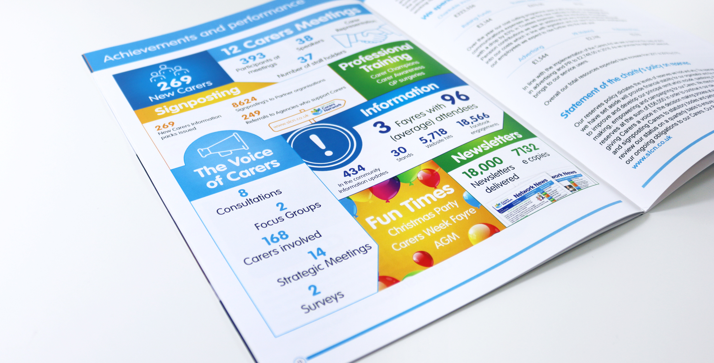 Inside pages of annual report for South Lanarkshire Carers Network. Information marketing material