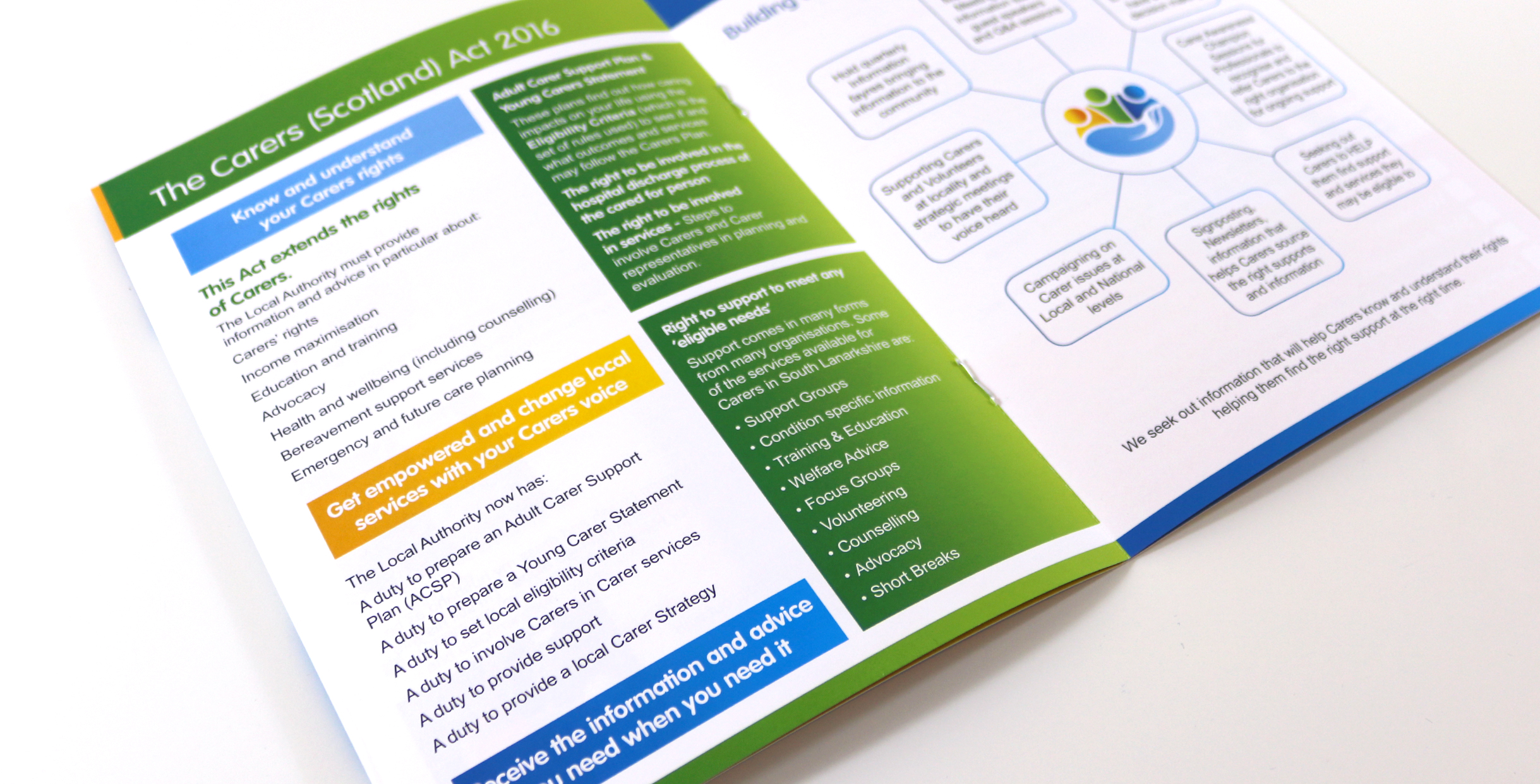 Inside Carers Book for South Lanarkshire Carers Network. Information marketing material